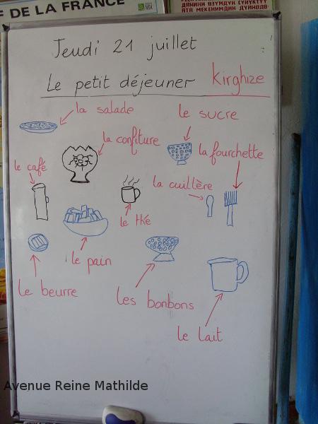 Leçon sur le petit déjeuner illustré par différents élèves.