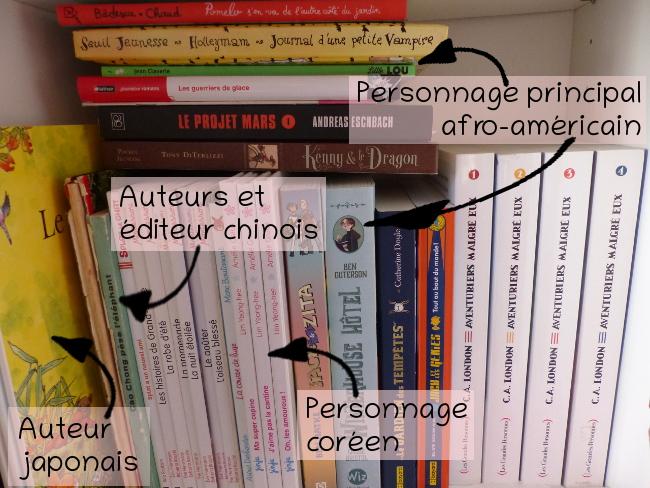 Diversité dans ma bibliothèque